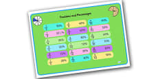 Fraction and Percentages Equivalents Mat