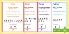 Mode, Mean, Range, and Median Poster Pack