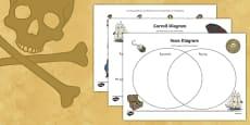 Carroll And Venn Diagram Pirate Activity