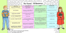 Teaching Resource Overview to Support Teaching on The Tunnel by Anthony Browne
