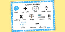 Numeracy Instructions Word Mat