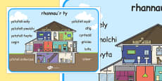 Parts of a House Word Mat Cymraeg