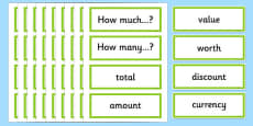 Problem Solving Vocabulary Cards (Year 5)