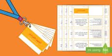 بطاقات الفهم القرائي