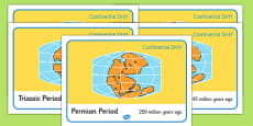 Continental Drift Timeline Display Posters