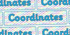Coordinates Display Banner