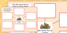 The Great Fire of London Pre-Teaching Word Web