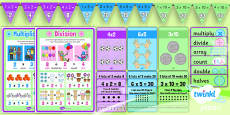 PlanIt Y1 Multiplication and Division Display Pack