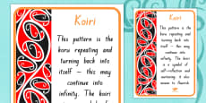 Koiri Pattern A4 Display Poster