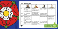Tudor Religious Acts Information Sheet