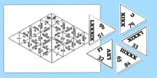 Roman Numerals Jigsaw