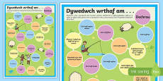 Getting to Know You Board Game welsh