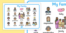 My Family Word Mat