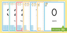 * NEW * Visual Number Line 0 30 Display Posters