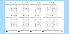 Place Value Number Maze Activity Sheet Pack