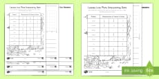 Leaves Line Plot Interpreting Data Differentiated Activity Sheets