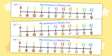 Counting In Quarters Number Line