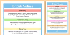 British Values Display Poster