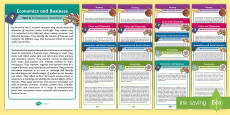 * NEW * 3-6 Humanities and Social Sciences Achievement Standards Display Posters
