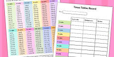 Times Tables Record