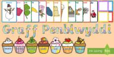 Pecyn Arddangosfa Graff Penblwyddi