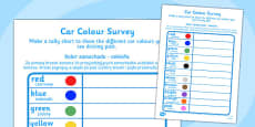 Car Colour Survey Polish Translation