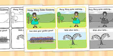 Mary Mary Quite Contrary Sequencing (4 per A4)