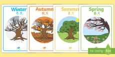 Four Seasons Display Posters English/Mandarin Chinese