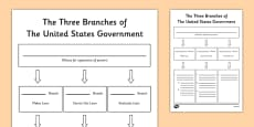 United States 3 Branches of Government Graphic Organizer