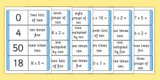 Loop Cards 2, 5 and 10 Times Tables