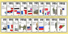 World War One A4 Display Timeline Romanian