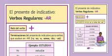 Present Tense of AR verbs Display Poster Spanish / Español