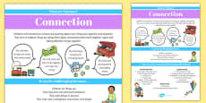 Connection Schema Information Poster