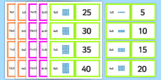 Array Multiplication Cards 2, 5 and 10 Times Tables