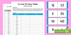 2, 5 and 10 Times Tables Treasure Hunt Activity