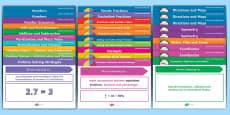 Australian Curriculum Mathematics Content Descriptors Posters Display Pack