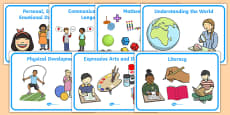 EYFS Areas of Learning Display Signs