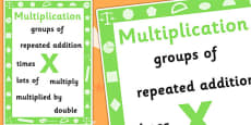 Key Stage 1 Multiplication Poster