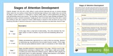 Stages Of Attention Development Reference Sheet