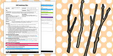 Make A Stick Family EYFS Adult Input Plan to Support Teaching on Stick Man