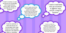 2014 Curriculum UKS2 Years 5 and 6 Reading Assessment I Need to Thought Bubbles