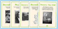 The Irish War of Independence Display Posters