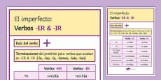 Imperfect Tense of ER and IR Verbs Display Poster Spanish / Español