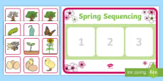 Spring Sequencing Cards