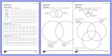 KS3_KS4 Maths Student Led Practice Sheets Sequences