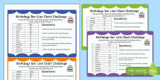 Birthdays Bar Line Chart Maths Challenge Cards