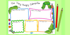 Australia - Book Review Writing Frame to Support Teaching on The Very Hungry Caterpillar