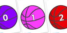 Numbers 0-31 on Basketballs