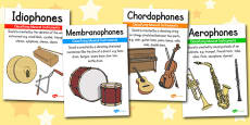 Classifying Musical Instruments Posters