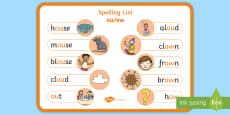 Spelling ou/ow Words Display Poster